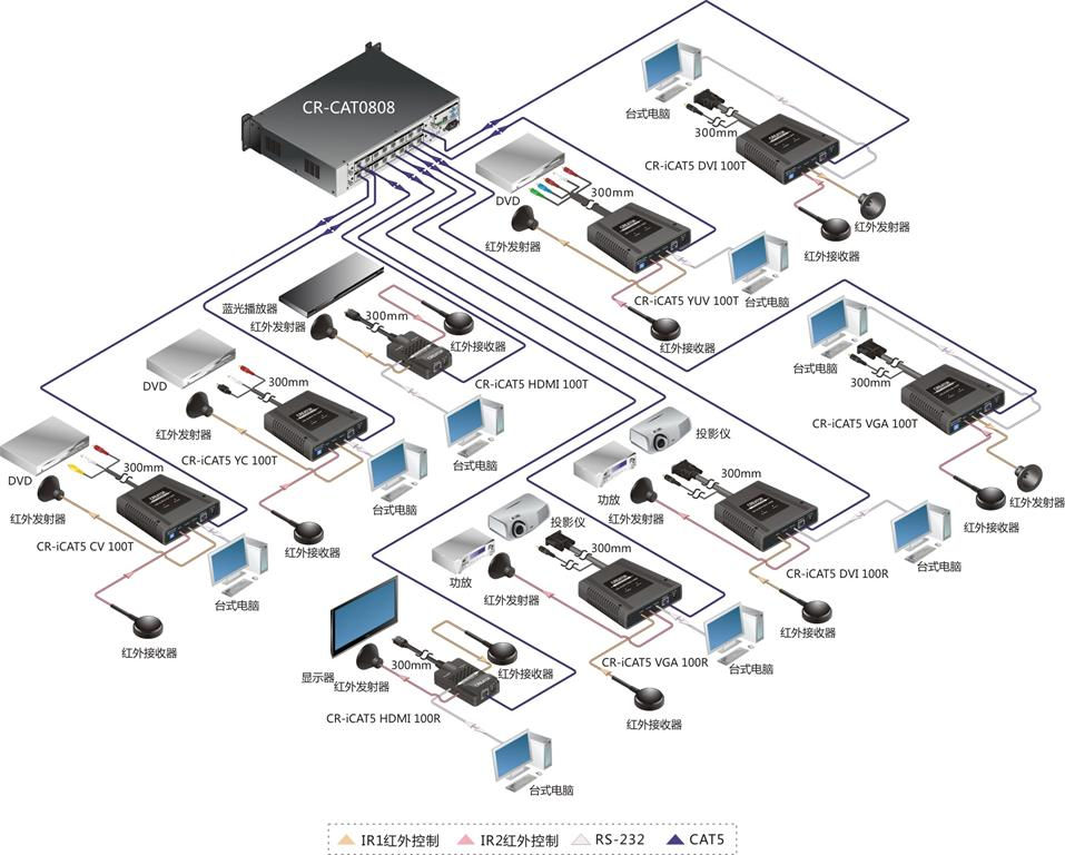 hdmi tv cable connections diagrams