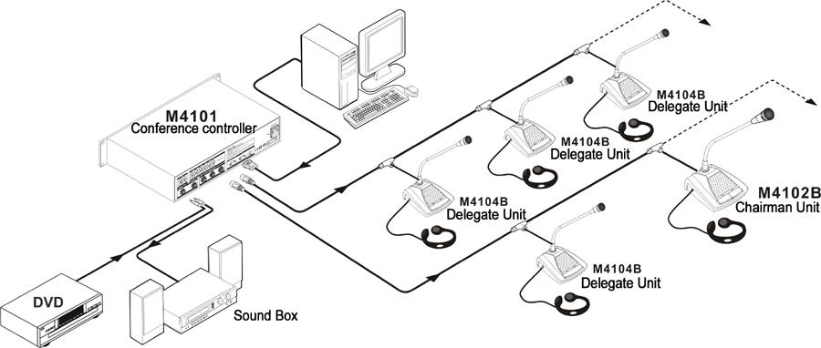 cr m4104b desktop delegate unit