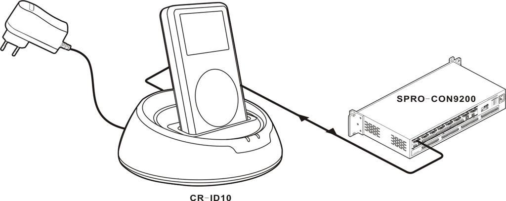 Bose Ae2i Audio Hodetelefon Komplett No Bose Portable Dock Bose Ipod