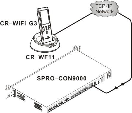 cr wf11 remote controller   dock