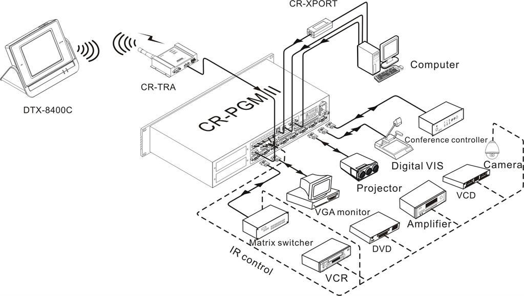dtx 8400c wireless two way touch panel Wireless Camera Wiring Diagram 2012 Jeep Wrangler