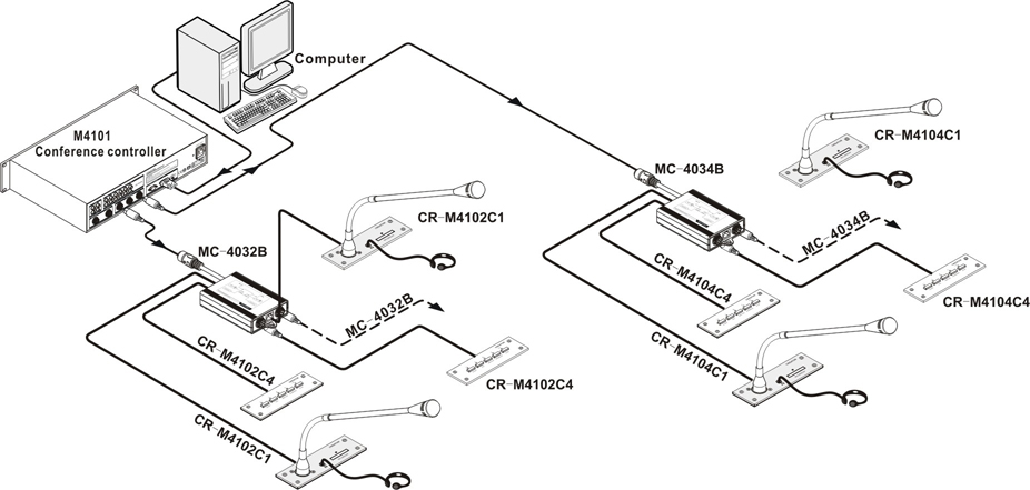 2002 acura rsx starter fuse wiring diagrams