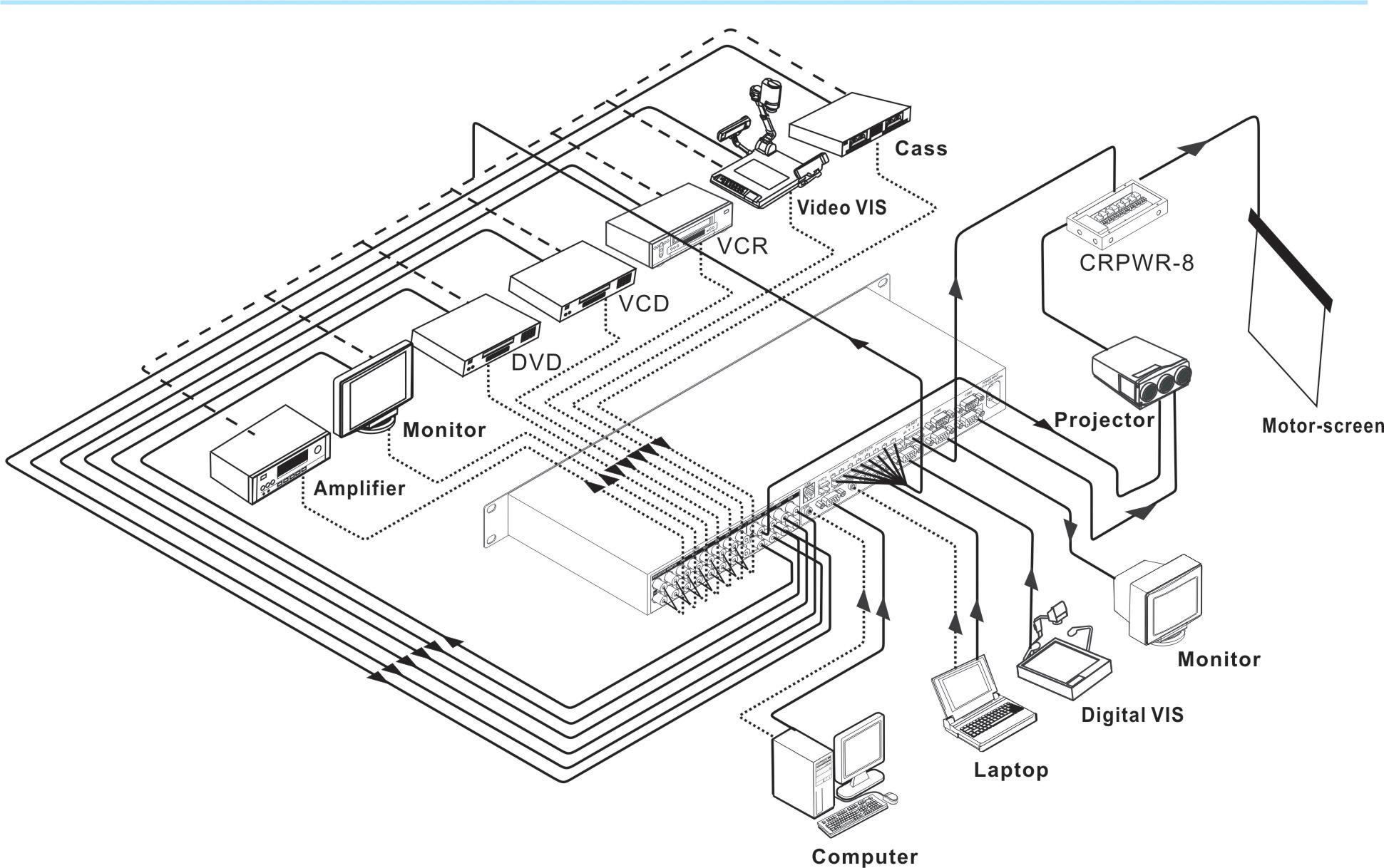 快捷以发展中控系统行业为主,先后开发并生产各种多媒体中央控制系统、可编程中央控制系统、无线可编程触摸屏等智能会议产品等。 TOUCH-AV可编程中央控制主机是CREATOR(快捷)新一代的智能可编程中央控制系统主机。采用先进的整合技术,提供高速准确的集中控制环境,提供多种可编程控制接口,开放式的用户编程环境,完成各种复杂的控制接口编程。 TOUCH-AV最新设计外形,美观大方,极具科技感。可搭配ST-6500C、ST-7600C等各种触摸屏和CRWM-8、CRWM-16按键使用。 TOUCH-AV可编程中